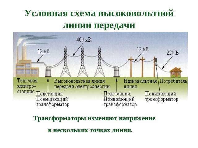 Условная схема высоковольтной линии передачи Трансформаторы изменяют напряжен...