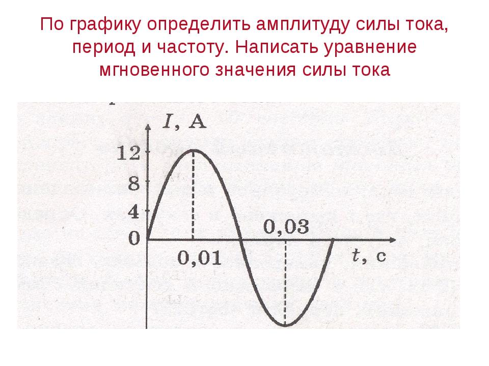 Значение измеренное в амперах, задано период и частоту
