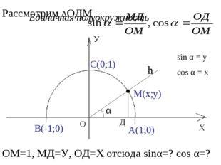 Х У О А(1;0) В(-1;0) С(0;1) Единичная полуокружность h М(х;у) α Д Рассмотрим