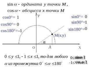 sinα-? cos α-? sin0°= 0 sin90°= 1 sin180°= 0 cos0°= 1 cos90°= 0 cos180°= -1