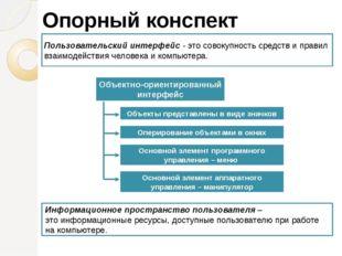 Опорный конспект Объекты представлены в виде значков Пользовательский интерфе