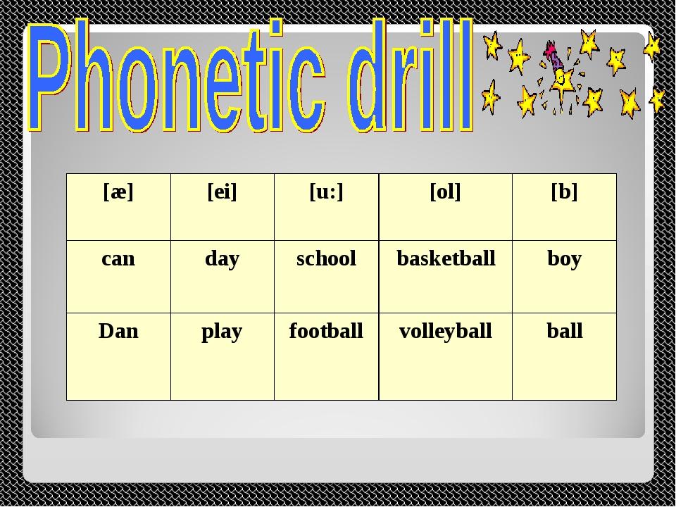[æ][ei][u:][ol][b] candayschoolbasketballboy Danplayfootballvolley...