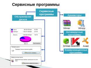 Сервисные программы Сервисные программы Обслуживание дисков Winrar Winzip Арх
