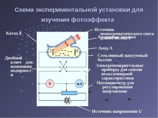 Схема экспериментальной установки для изучения фотоэффекта