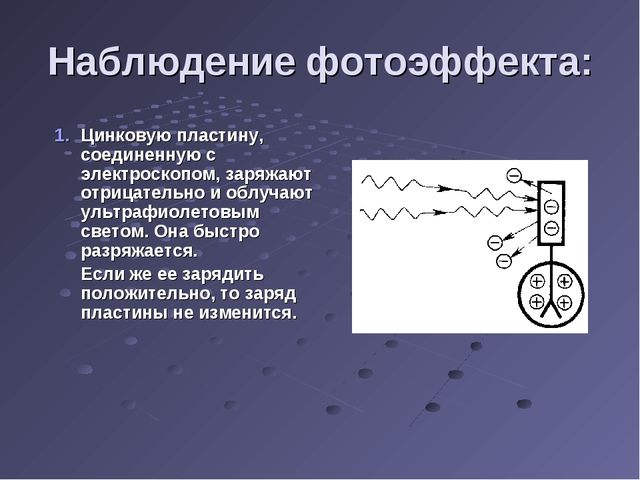 Наблюдение фотоэффекта: Цинковую пластину, соединенную с электроскопом, заряж...