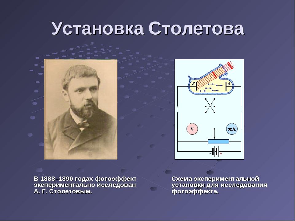 Установка Столетова В 1888–1890годах фотоэффект экспериментально исследован...