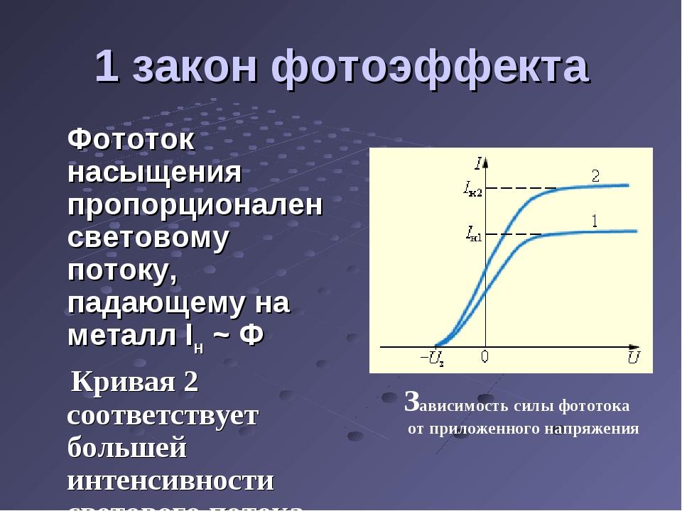 1 закон фотоэффекта Фототок насыщения пропорционален световому потоку, падающ...
