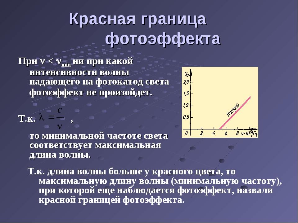 Красная граница фотоэффекта При  < min ни при какой интенсивности волны пад...
