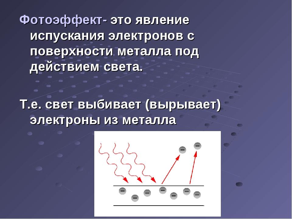 Фотоэффект- это явление испускания электронов с поверхности металла под дейст...