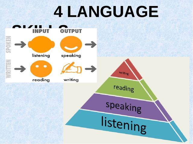 4 LANGUAGE SKILLS