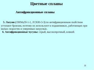 * Цветные сплавы Антифрикционные сплавы 5. Латуни (ЛЖМц59-1-1, ЛСК80-3-3) по