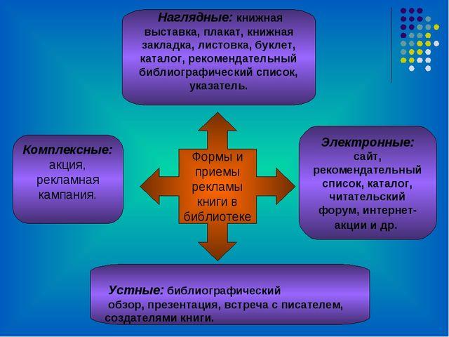 Формы и приемы рекламы книги в библиотеке Наглядные: книжная выставка, плакат...