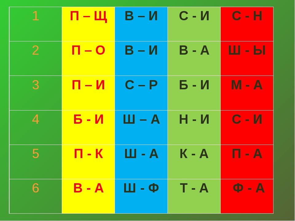 1П – ЩВ – И С - ИС - Н 2П – ОВ – И В - АШ - Ы 3П – ИС – Р Б - ИМ...