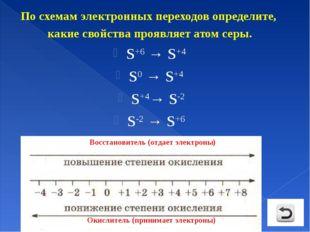 По схемам электронных переходов определите, какие свойства проявляет атом сер