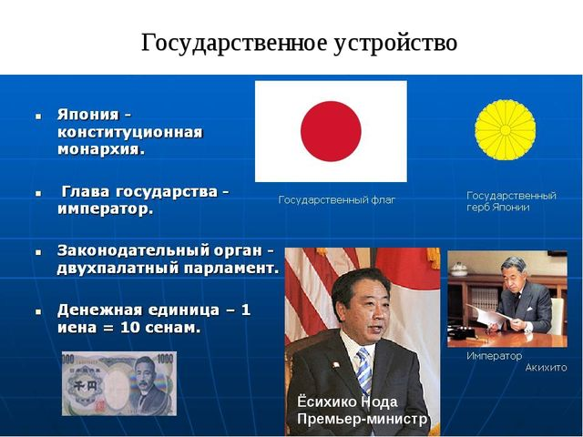Государственное устройство Ёсихико Нода Премьер-министр