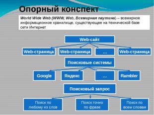 World Wide Web (WWW, Web, Всемирная паутина) – всемирное информационное храни