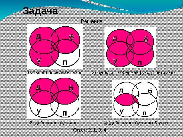 Задача 4) (доберман | бульдог) & уход 2) бульдог | доберман | уход | питомник...