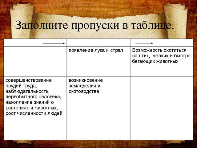 Заполните пропуски в таблице. причины события следствия появление лука и стре...