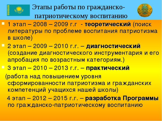 Этапы работы по гражданско- патриотическому воспитанию 1 этап – 2008 – 2009...