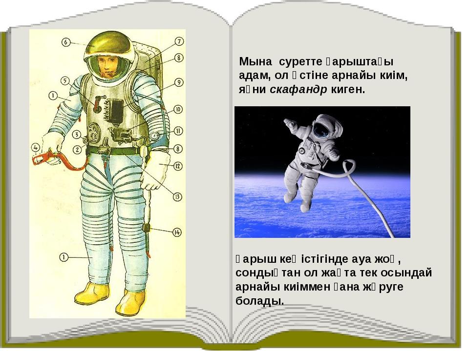 Мына суретте ғарыштағы адам, ол үстіне арнайы киім, яғни скафандр киген. Ғары...