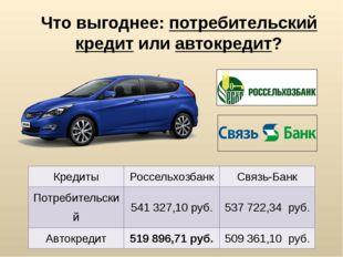 Что выгоднее: потребительский кредит или автокредит? Кредиты Россельхозбанк С