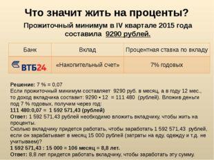 Что значит жить на проценты? Прожиточный минимум в IV квартале 2015 года сост
