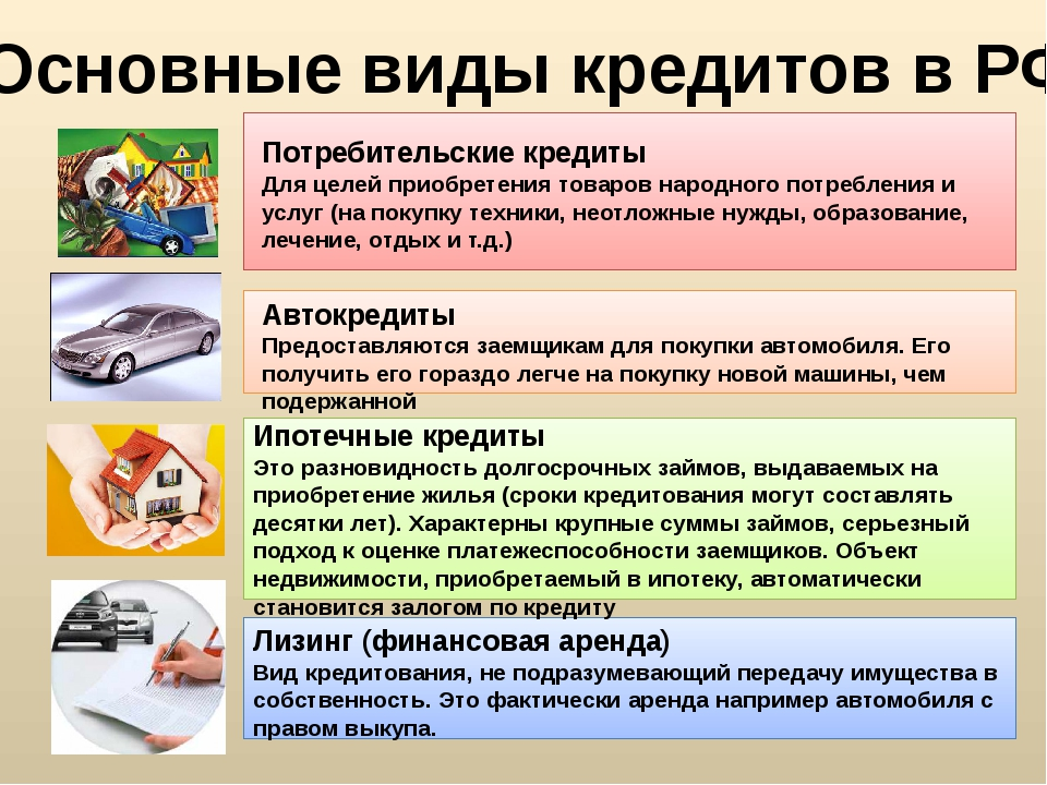 Основные виды кредитов в РФ Потребительские кредиты Для целей приобретения т...