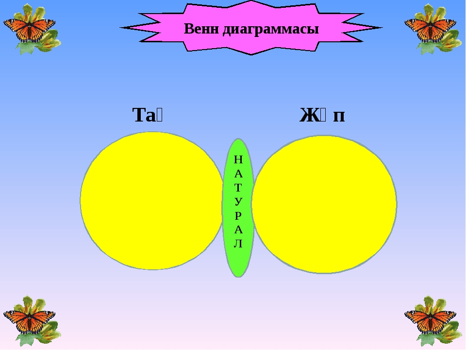 Венн диаграммасы Н А Т У Р А Л Тақ Жұп