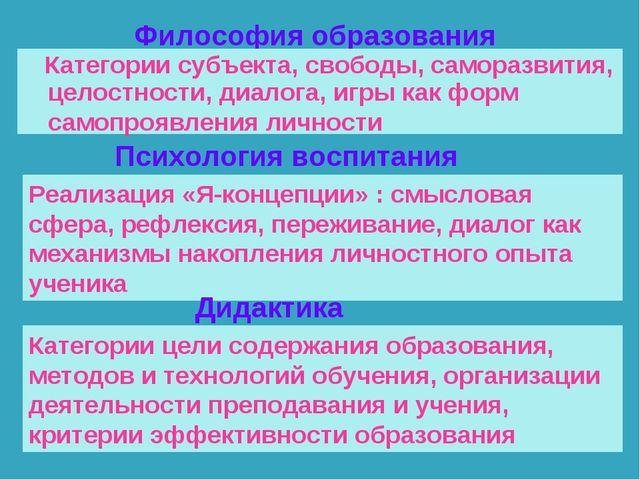 Философия образования Категории субъекта, свободы, саморазвития, целостности,...