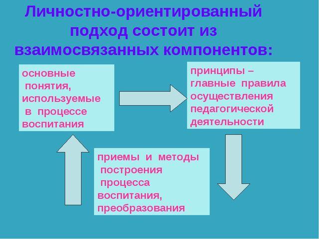 Личностно-ориентированный подход состоит из взаимосвязанных компонентов: осно...