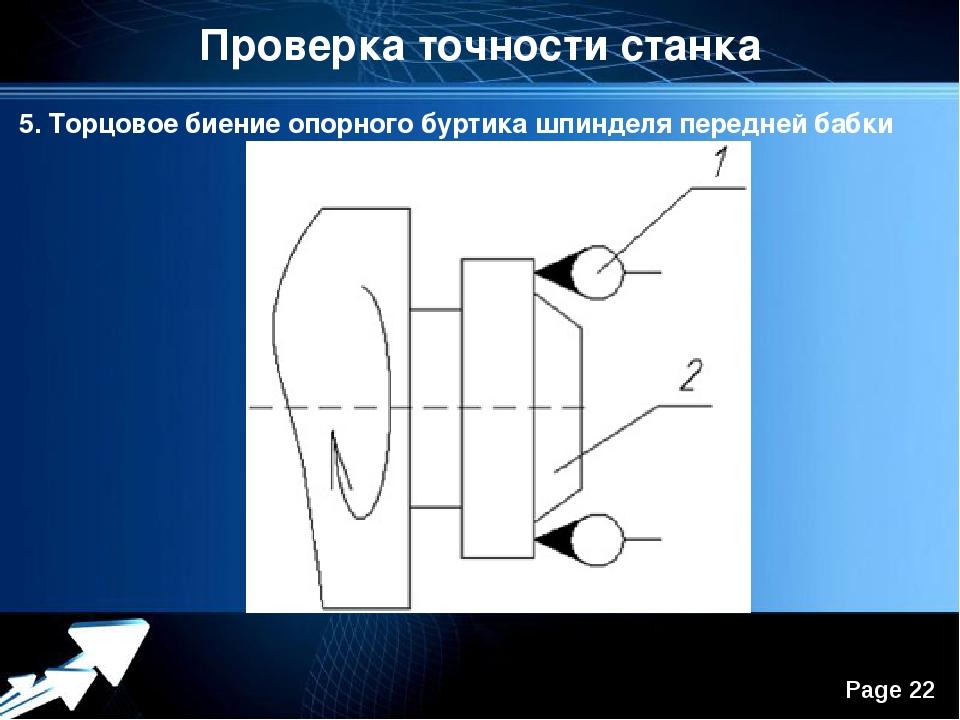 Проверка точности станка 5. Торцовое биение опорного буртика шпинделя передне...