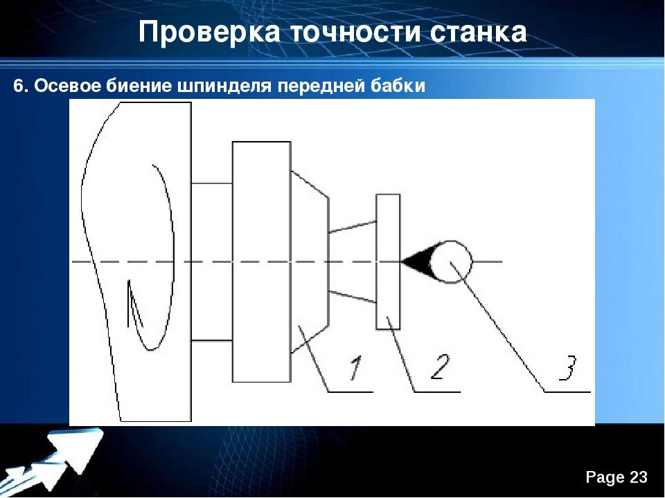 Проверка точности станка 6. Осевое биение шпинделя передней бабки Powerpoint...