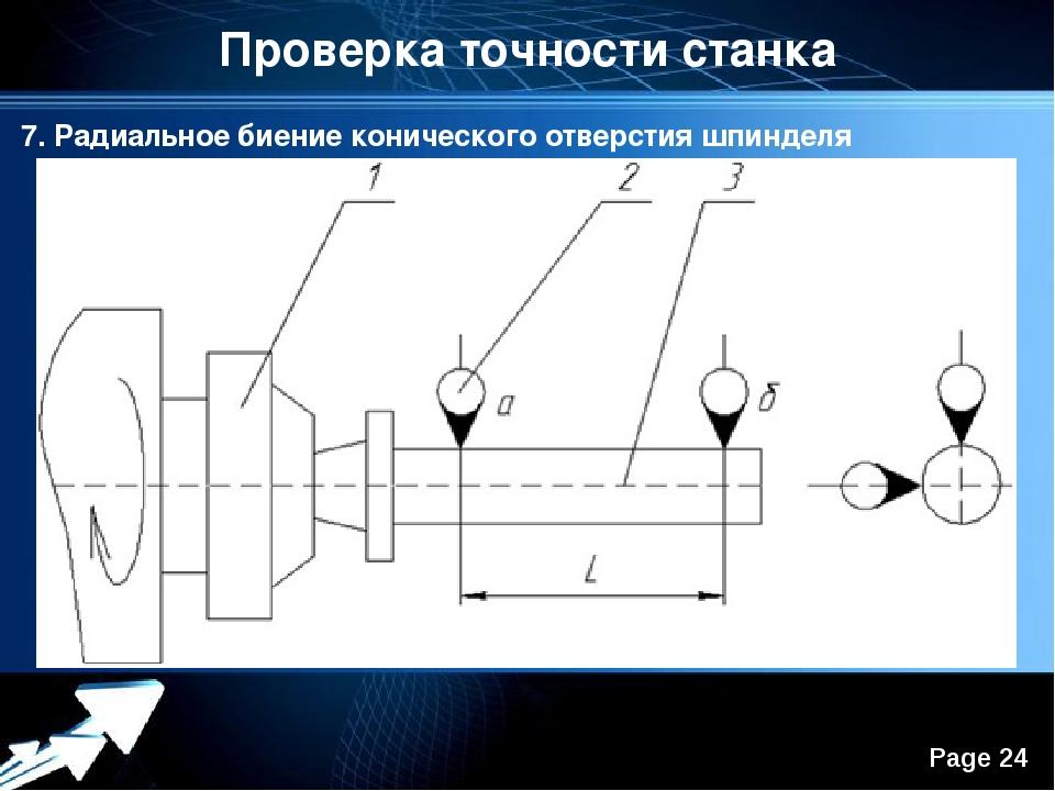 Проверка точности станка 7. Радиальное биение конического отверстия шпинделя...