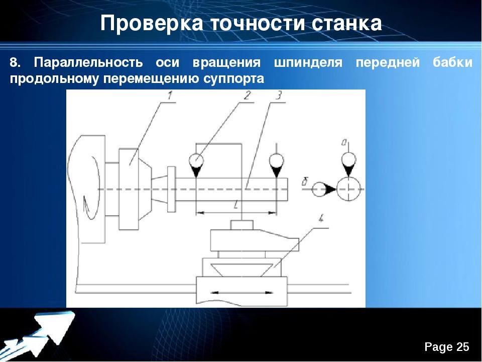 Проверка точности станка 8. Параллельность оси вращения шпинделя передней баб...