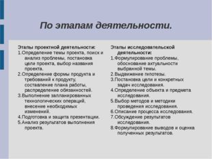 По этапам деятельности. Этапы проектной деятельности: 1.Определение темы прое