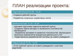 ПЛАН реализации проекта: Подготовительный 01.09 – 01.10 - Создание рабочей гр