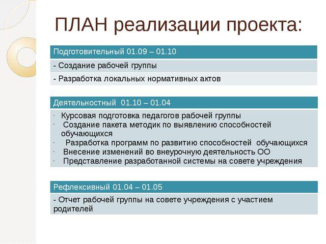 ПЛАН реализации проекта: Подготовительный 01.09 – 01.10 - Создание рабочей гр...