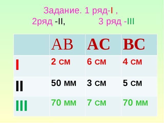 Задание. 1 ряд-I , 2ряд -II, 3 ряд -III ABACBC I2 СМ6 СМ 4 СМ II50 ММ...