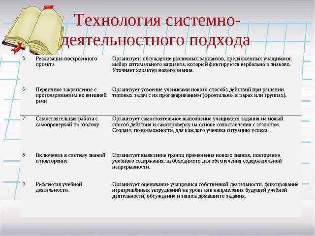 Технология системно-деятельностного подхода 5 Реализация построенного проект...