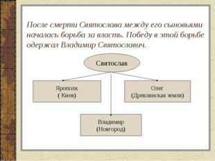 После смерти Святослава между его сыновьями началась борьба за власть. Победу