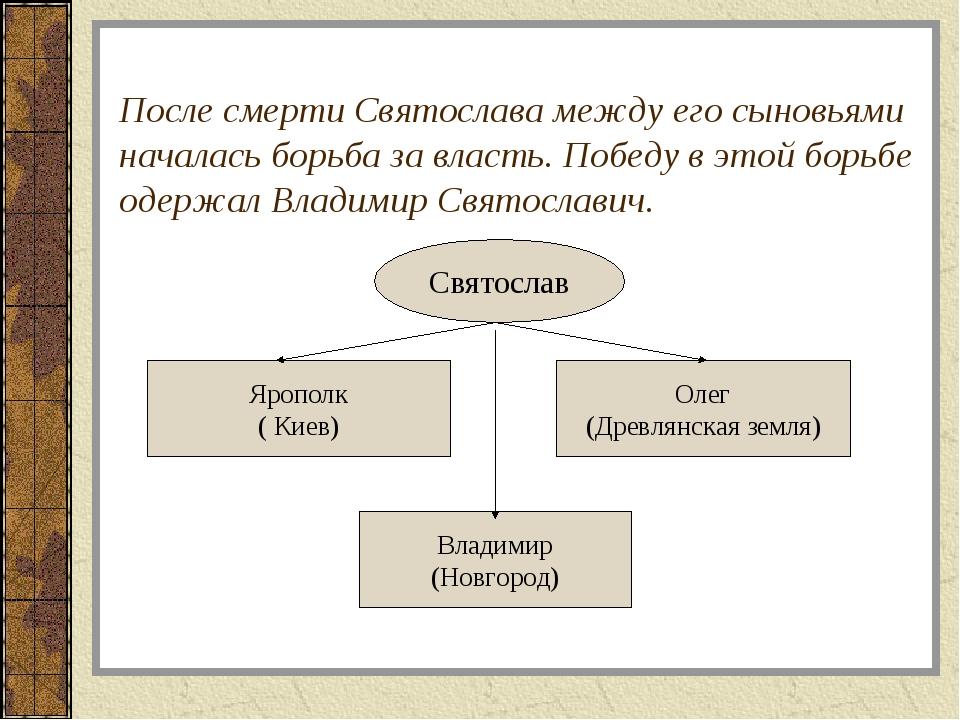 После смерти Святослава между его сыновьями началась борьба за власть. Победу...