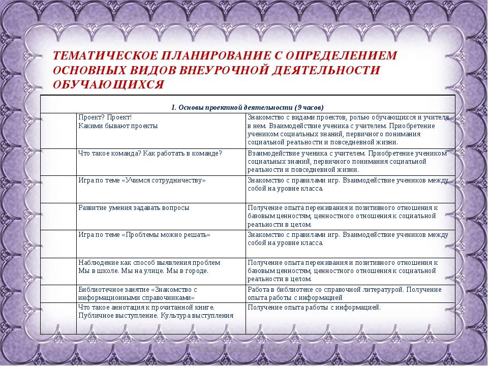 Фокина Лидия Петровна ТЕМАТИЧЕСКОЕ ПЛАНИРОВАНИЕ С ОПРЕДЕЛЕНИЕМ ОСНОВНЫХ ВИДОВ...