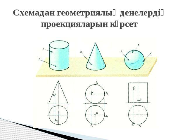 Схемадан геометриялық денелердің проекцияларын көрсет