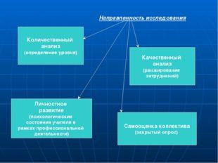 Количественный анализ (определение уровня) Качественный анализ (ранжирование