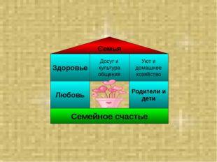 Здоровье Любовь Уют и домашнее хозяйство Родители и дети Досуг и культура общ