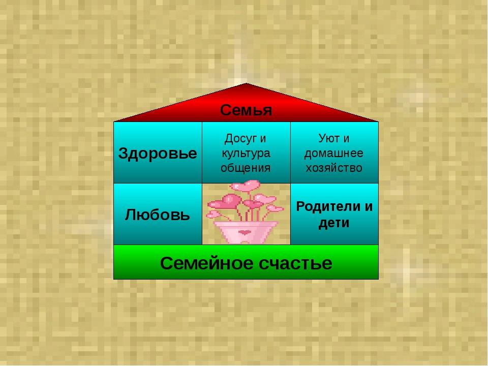 Здоровье Любовь Уют и домашнее хозяйство Родители и дети Досуг и культура общ...