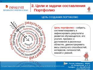 Потоцкая Людмила Витальевна: генеральный директор, бизнес-тренер INFORMATION