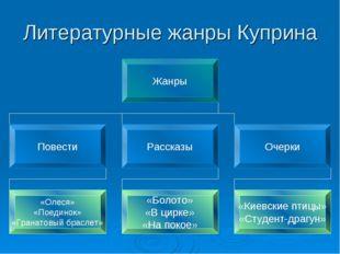 Литературные жанры Куприна