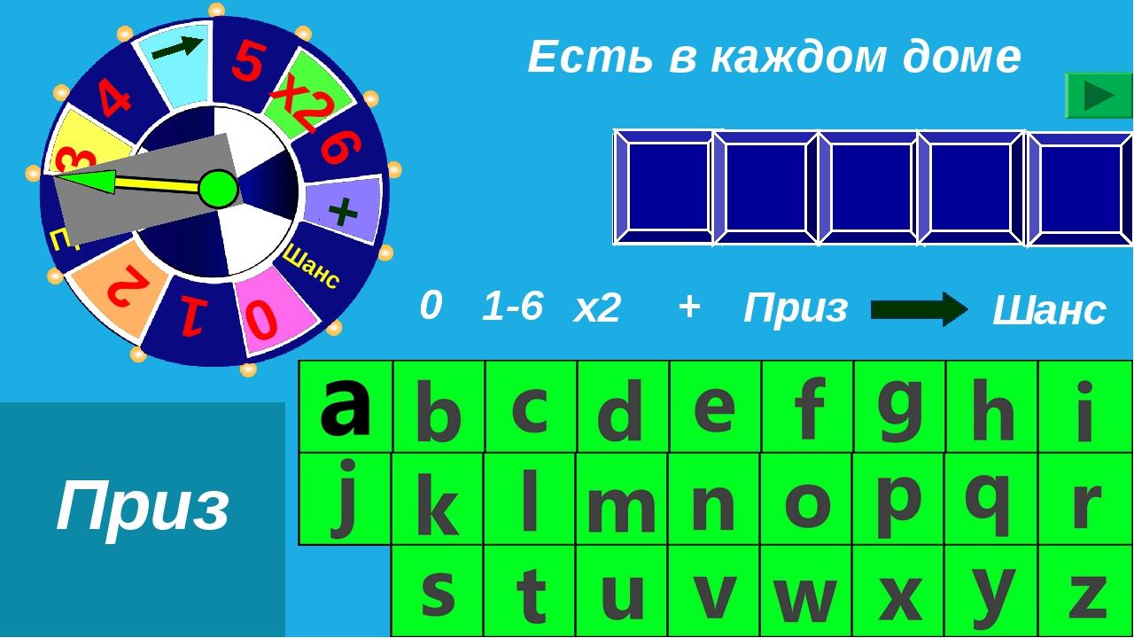 a h i r c 1-6 0 х2 + Приз Шанс 0 Есть в каждом доме Приз Приз Шанс + 5 4 3 2...