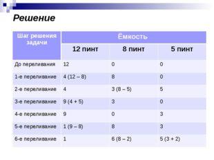 Решение Шаг решения задачиЁмкость  12 пинт8 пинт5 пинт До переливания12